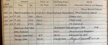 86th-FS-George-St.-Maur-Maxwell-flight-log2.-George-St.-Maur-Maxwell-collection-via-Soninlaw71-usmilitaryform