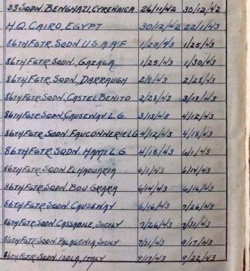 86th-FS-George-St.-Maur-Maxwell-record-of-service2.-George-St.-Maur-Maxwell-collection-via-Soninlaw71-usmilitaryform