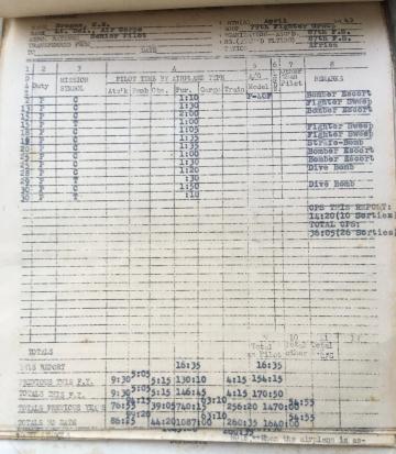87th-FS-Charles-Grogan-flight-log-April-1943-via-Steve-Grogan