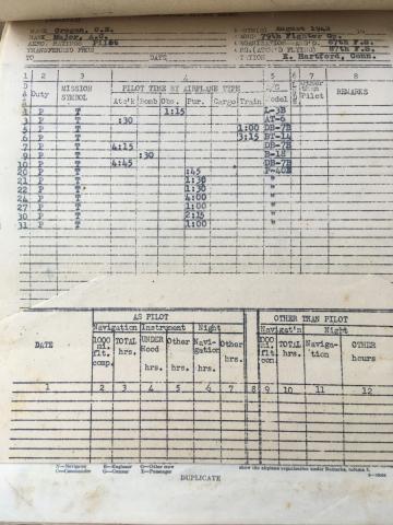 87th-FS-Charles-Grogan-flight-log-August-1942-via-Steve-Grogan