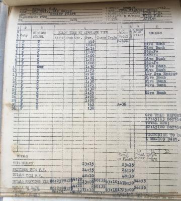 87th-FS-Charles-Grogan-flight-log-August-1943-via-Steve-Grogan