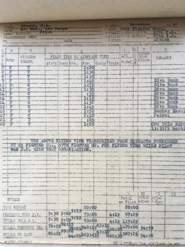 87th-FS-Charles-Grogan-flight-log-December-1942-via-Steve-Grogan