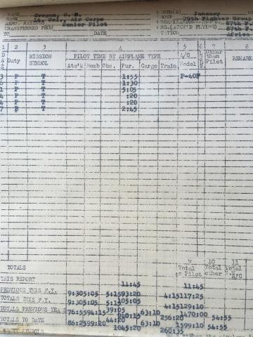 87th-FS-Charles-Grogan-flight-log-January-1943-via-Steve-Grogan