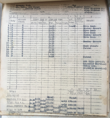 87th-FS-Charles-Grogan-flight-log-May-1943-via-Steve-Grogan