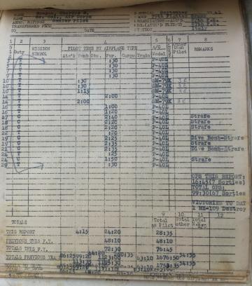 87th-FS-Charles-Grogan-flight-log-September-1943-via-Steve-Grogan