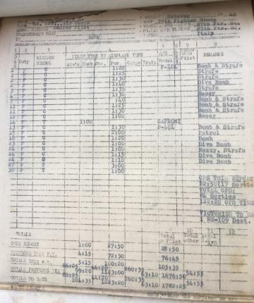 87th-FS-Charles-Grogan-flight-log-ctober-1943-via-Steve-Grogan